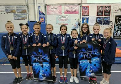 gymnastics unlimited meet results for xtreme