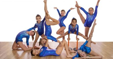 gymnastics unlimited acro team